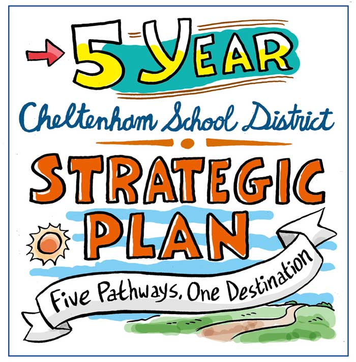 infographics, graphic recording, Cheltenham School Board, Breakthrough Visuals, Terry LaBan