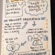 Graphic recording, Terry LaBan, Philadelphia area graphic recorder, Breakthrough Visuals, sketch notes